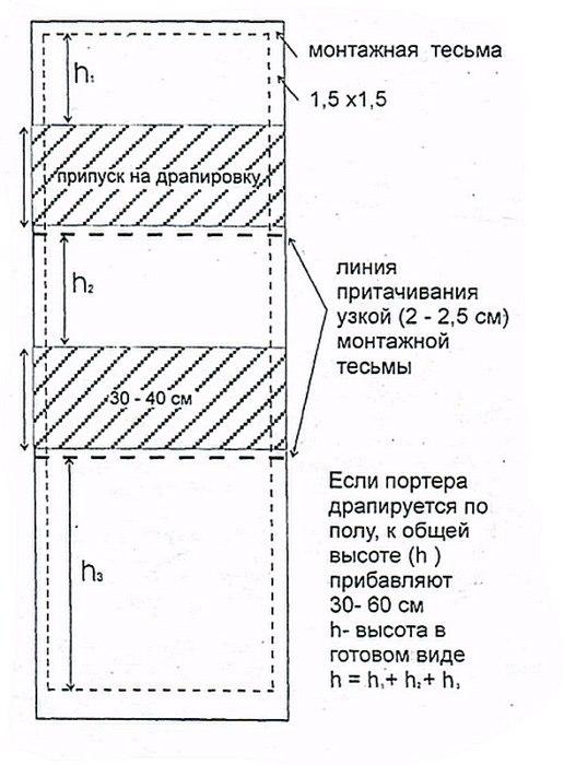 Расчет количества ткани представлен в схеме (фото 2)