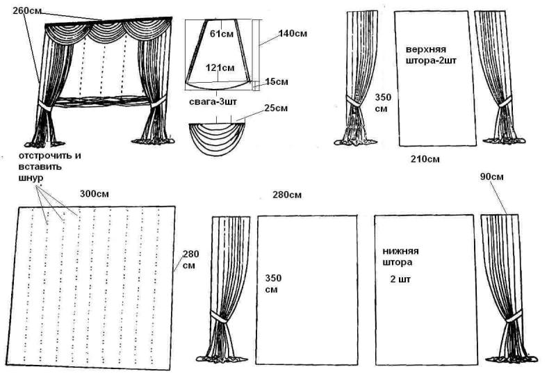 Перед началом работ требуется найти или придумать собственные эскизы штор, подобрать схемы, выкройки