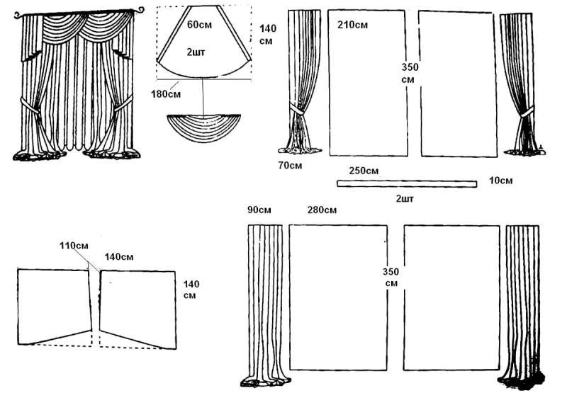 Для выбора наиболее подходящей модели важно учесть, что дизайн занавесок должен элегантно и естественно вписаться в общую атмосферу помещения