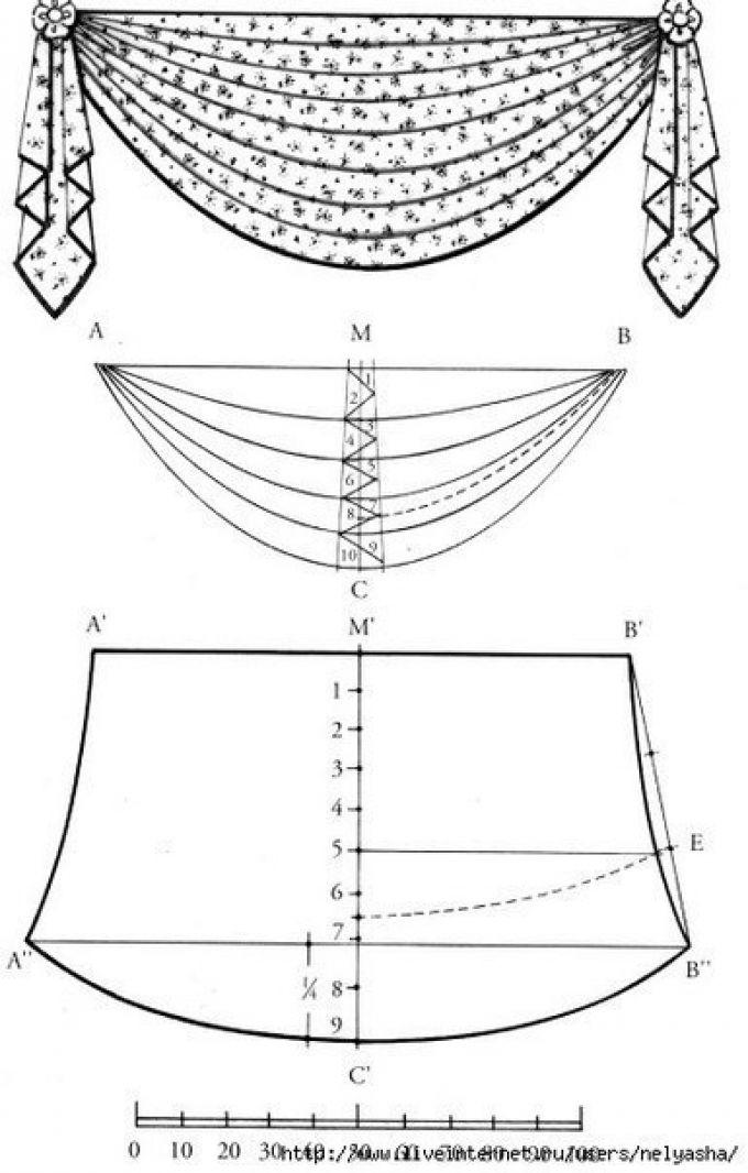Для того чтобы осуществить пошив простых ламбрекенов, совсем не обязательно использовать большие материалы и большие отрезки ткани