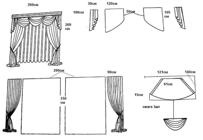 Если вы хотите сшить изделие правильно, надо позаботиться о том, чтобы у вас была схема штор с ламбрекенами и необходимые материалы