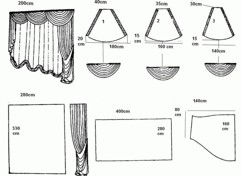 Чтобы получить ламбрекены, выкройки можно делать на листе бумаги большого формата
