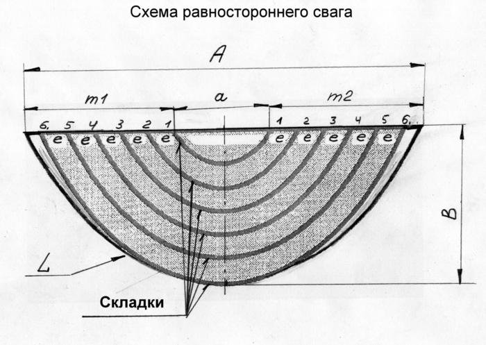 Важно помнить: выкройка свага производится с учетом припусков под швы, они должны составлять несколько сантиметров