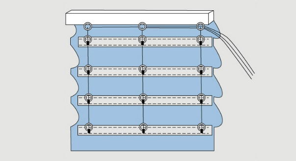 Стоит учесть припуск по 5-6 см на швы по бокам, по 20-30 см по желанию оставляют на складки и около 10 см - для припусков (фото 2)