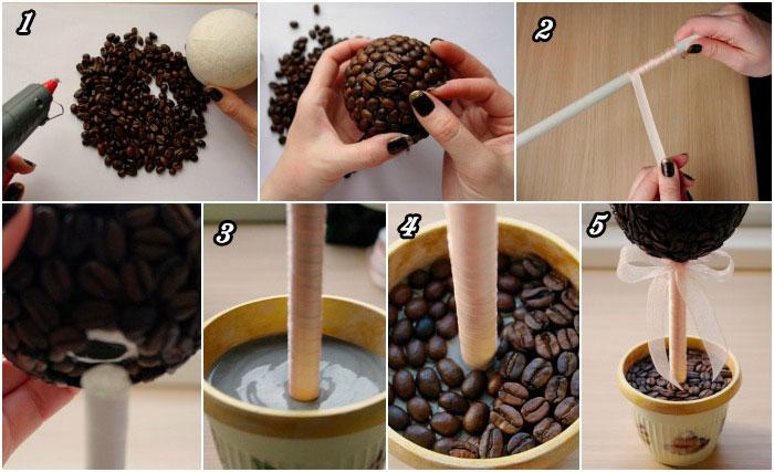 Как сделать топиарий своими руками: из чего, мастер-класс, пошаговая инструкция (40 фото)
