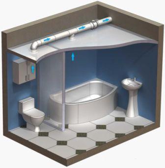 При внесении изменений в проект ванной комнаты и туалета, не забудьте о вытяжке