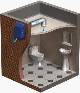 Устранение неприятных запахов должно быть своевременным, особенно если в квартире гости