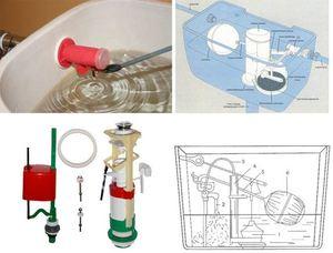 Сливной механизм для бачка унитаза, кнопка спуска воды, виды регулировки запорной системы